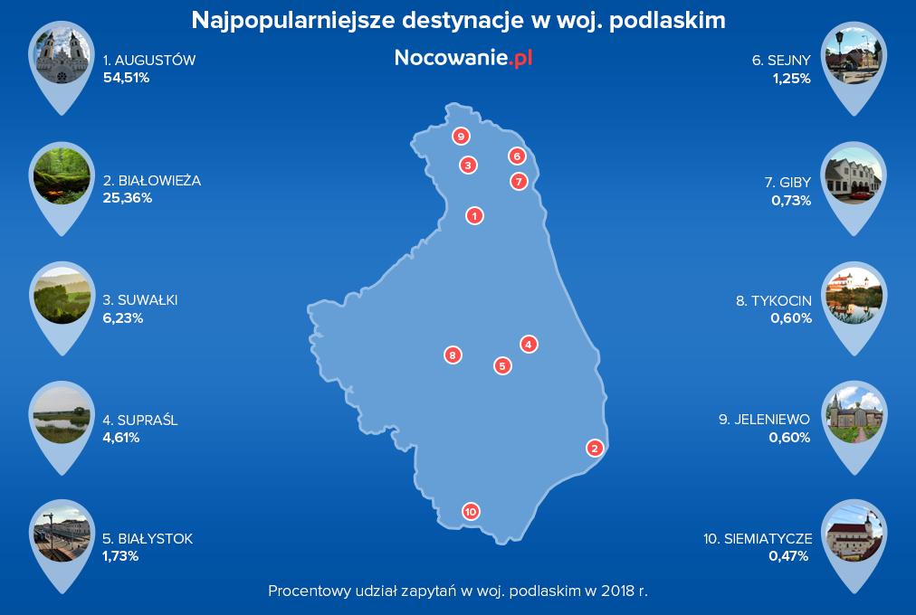 podlaskie_2018